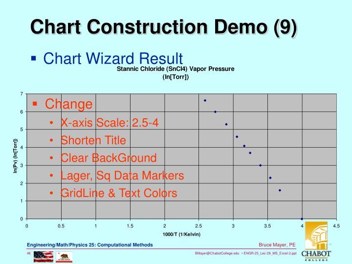 Chart Construction Demo (9)