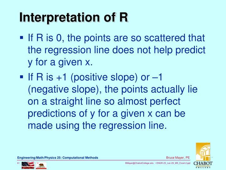 Interpretation of R