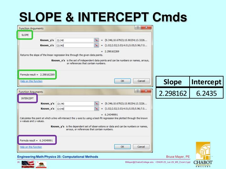 SLOPE & INTERCEPT
