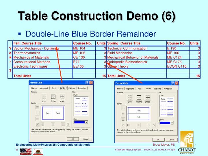 Double-Line Blue Border Remainder