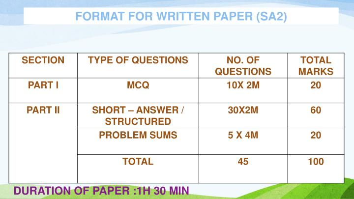 FORMAT FOR WRITTEN PAPER (SA2)