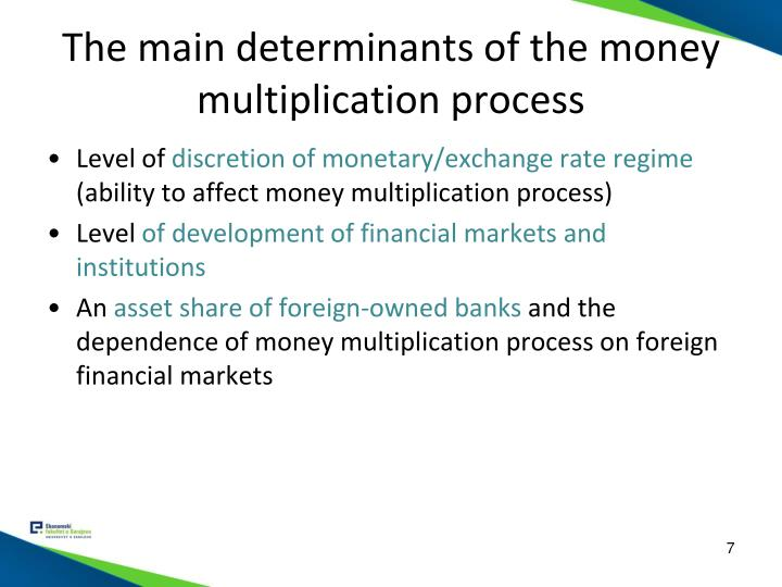 The main determinants of the money multiplication process