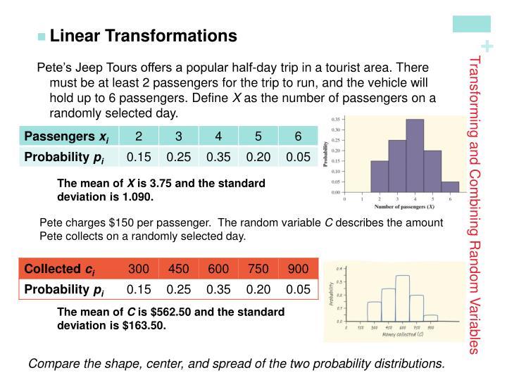 Transforming and Combining Random Variables
