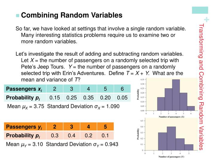 Transforming and Combining Random Variables
