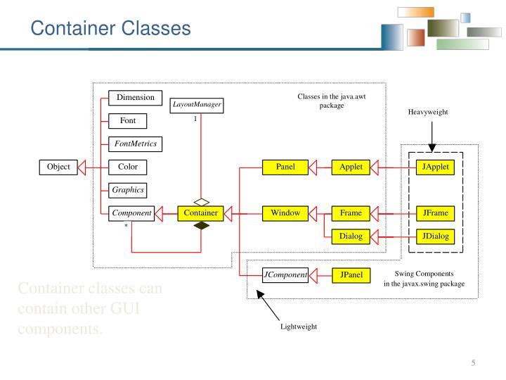 Container Classes