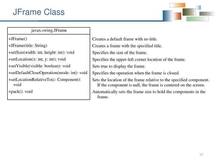 JFrame Class