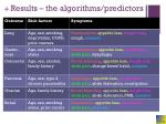 results the algorithms predictors