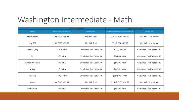 Washington Intermediate - Math