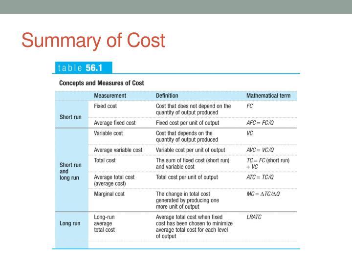 Summary of Cost