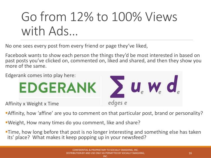 Go from 12% to 100% Views with Ads…