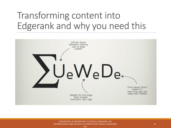 Transforming content into