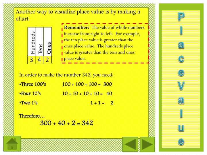 Another way to visualize place value is by making a