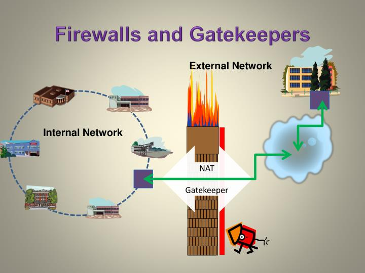 Firewalls and Gatekeepers