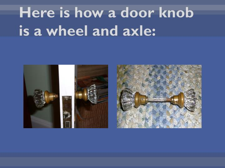 Here is how a door knob is a wheel and axle: