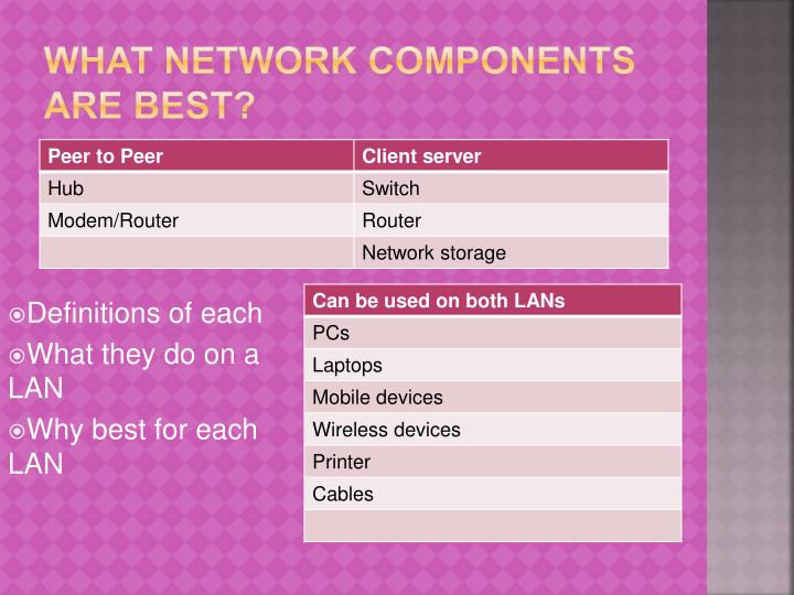 What network components are best?