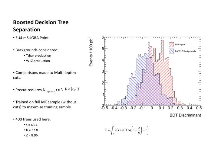 Boosted decision tree separation