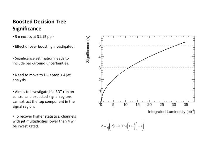 Boosted decision tree significance