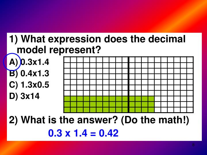 1) What expression does the decimal model represent?
