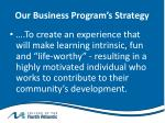 our business program s strategy