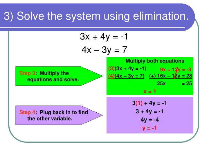 3) Solve the system using elimination.