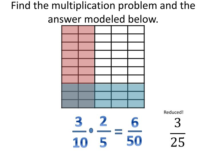 Find the multiplication problem and the answer modeled below.