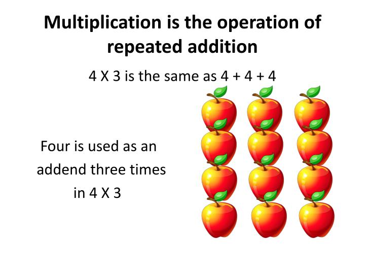 Multiplication is the operation of repeated addition