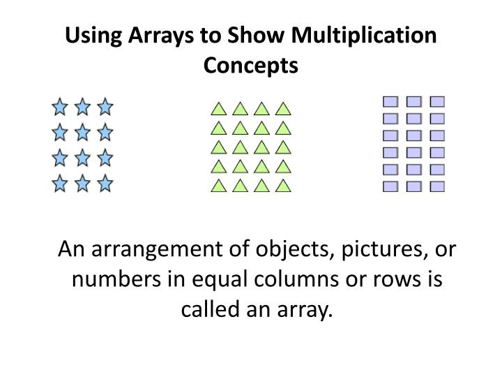 Using Arrays to Show Multiplication Concepts
