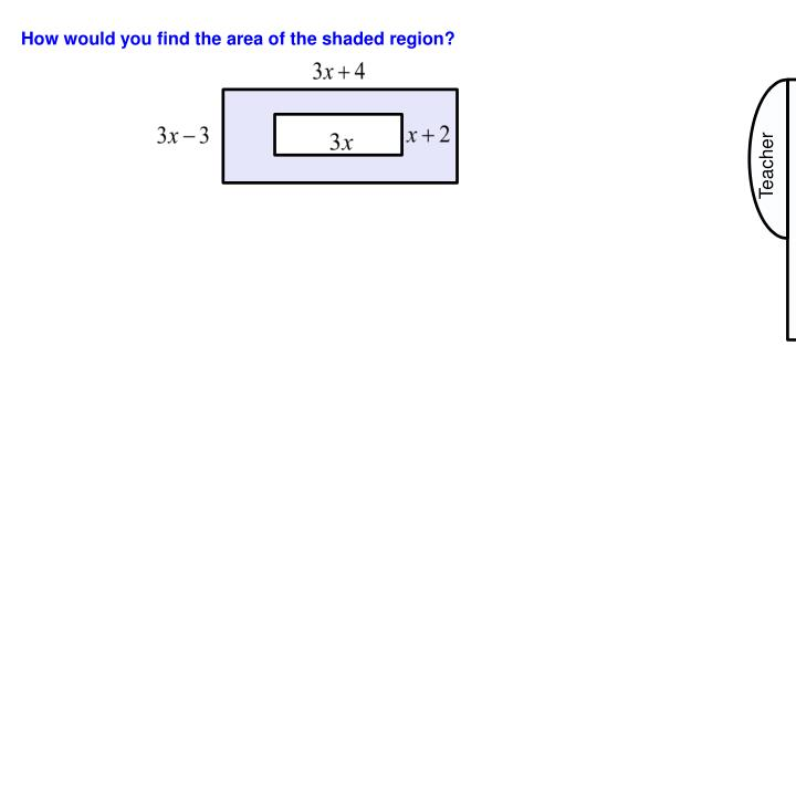 How would you find the area of the shaded region?
