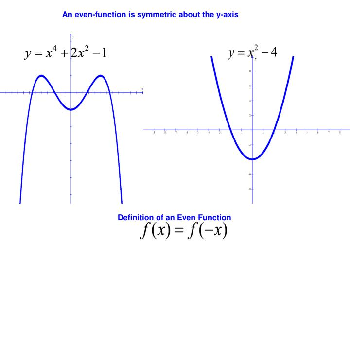 An even-function is symmetric about the y-axis