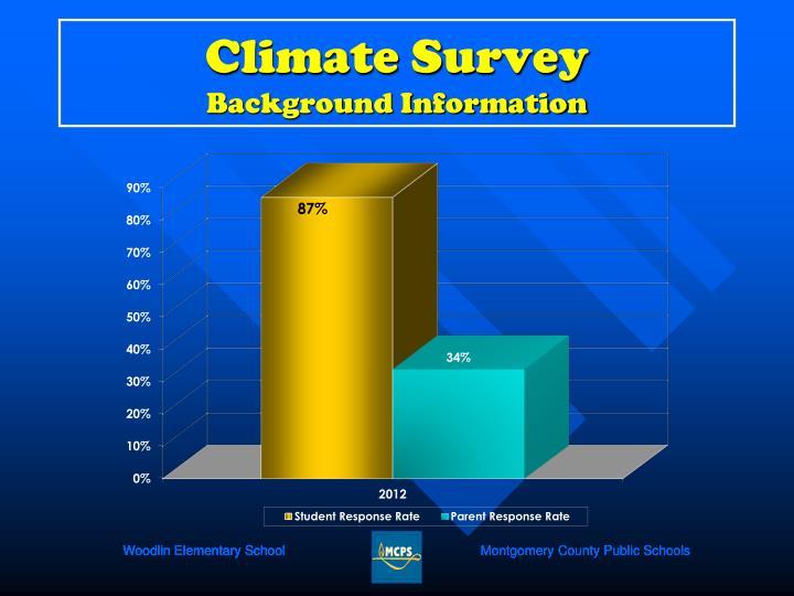 Climate Survey