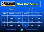msa cut scores