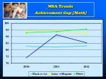 msa trends achievement gap math