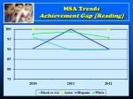 msa trends achievement gap reading