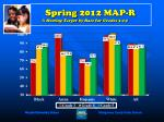 spring 2012 map r meeting target by race for grades 3 4 5