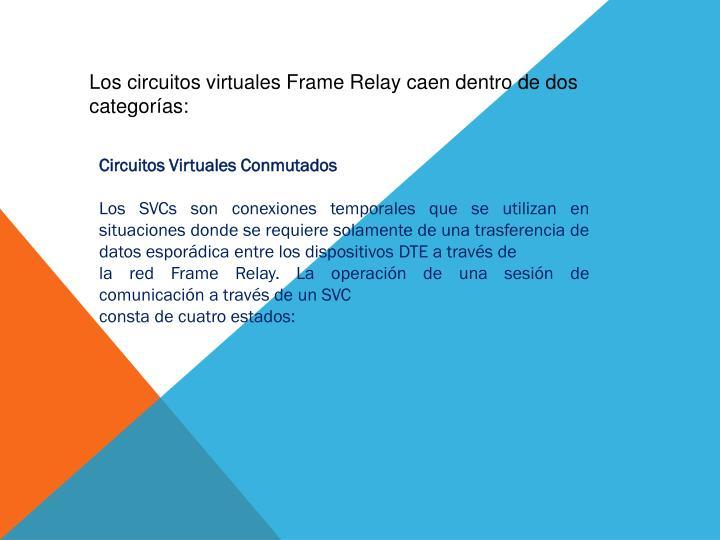 Los circuitos virtuales Frame Relay caen dentro de dos categorías: