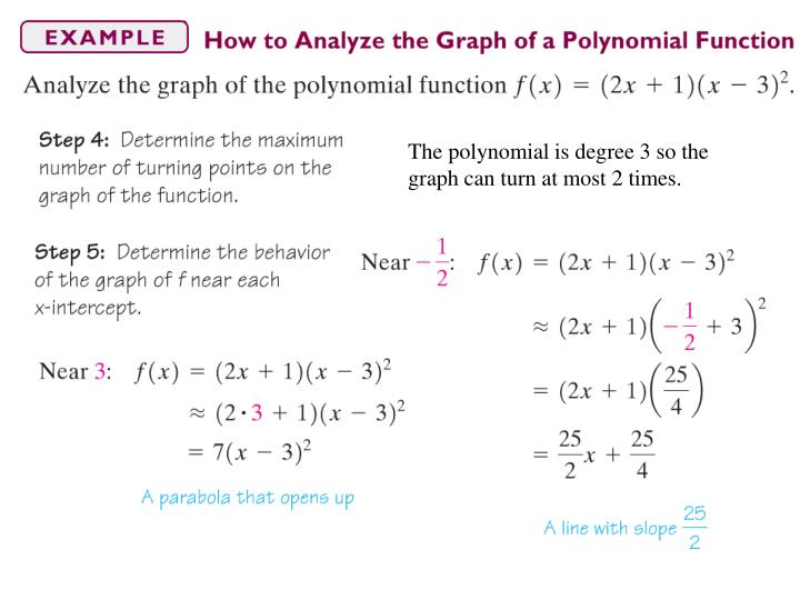The polynomial is degree 3 so the graph can turn at most 2 times.