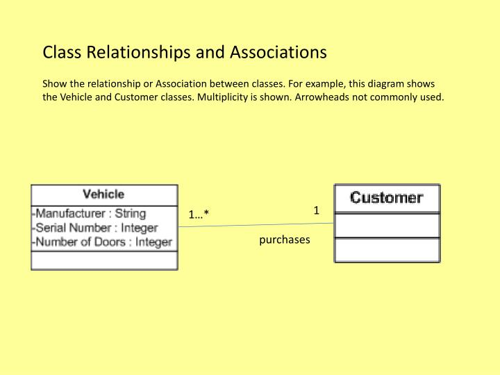 Class Relationships and Associations