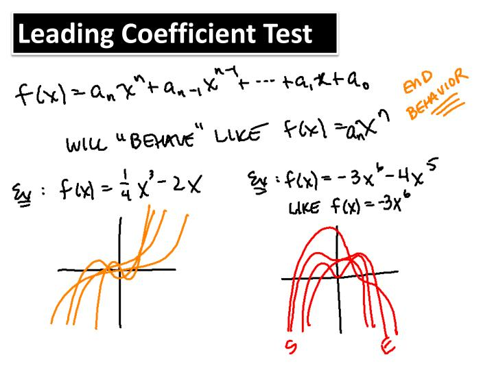 Leading Coefficient Test