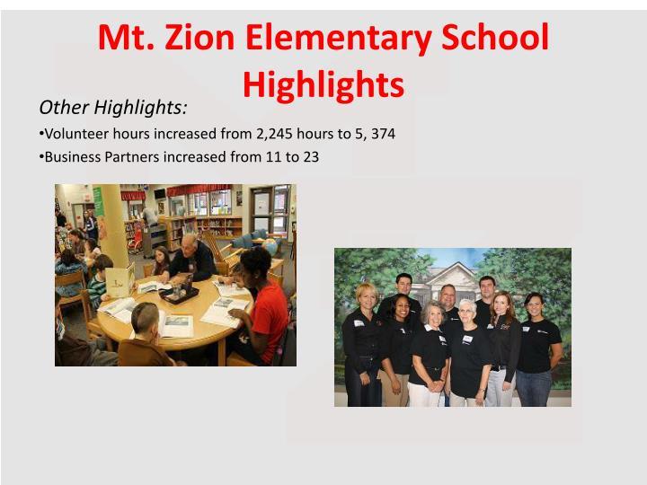 Mt. Zion Elementary School Highlights