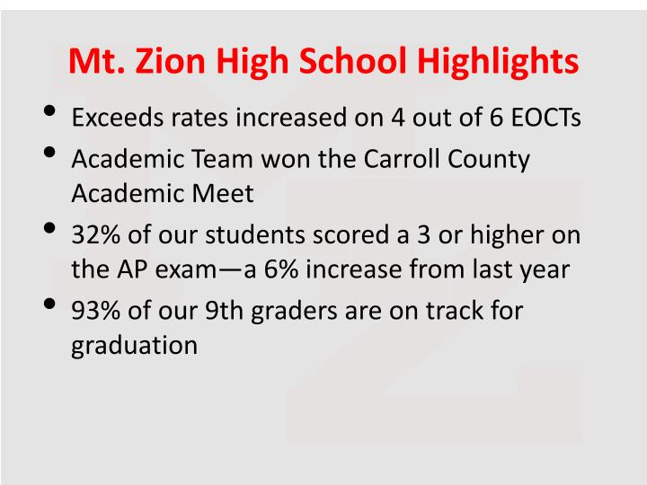 Mt. Zion High School Highlights