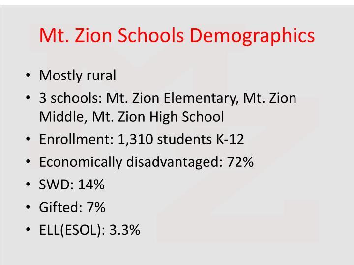 Mt. Zion Schools Demographics