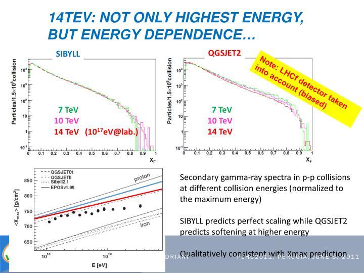 14TeV: Not only highest energy,