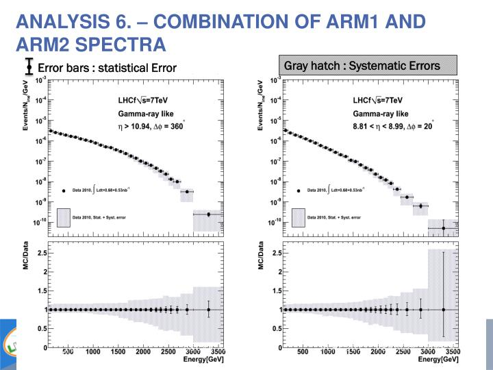 Analysis 6. – combination of arm1 and arm2 spectra