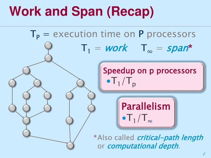 Work and Span (Recap)