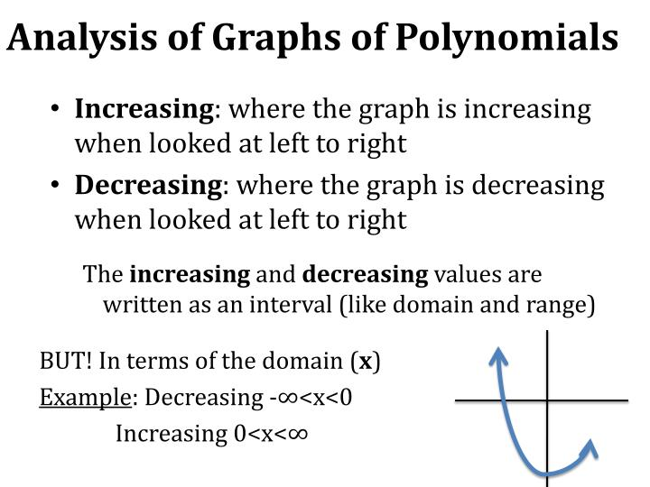 Analysis of graphs of polynomials1