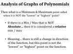 analysis of graphs of polynomials4