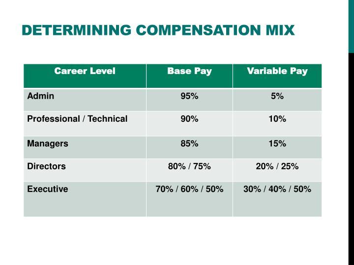Determining compensation mix