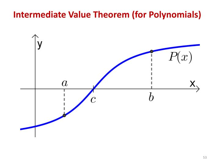 Intermediate Value Theorem (for Polynomials)