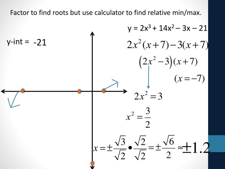 Factor to find roots but use calculator to find relative min/max.