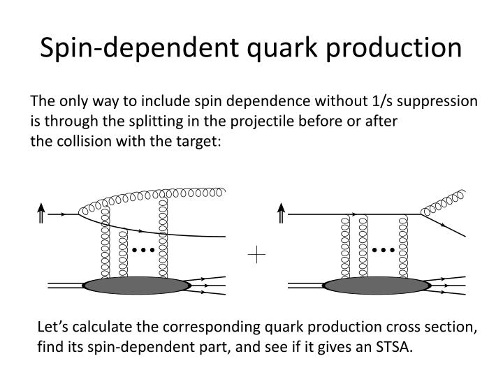 Spin-dependent quark production